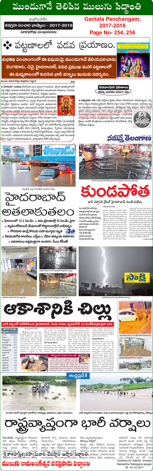 Predicted by Mulugu Ramalingeshwara Varaprasad Siddhant in his Shubhatithi Panchangam 2017-2018- Cloudburst drowns citys -                   Havy-Rain . by Print media sources Sakshi, Eenadu Namasthe Telangana.