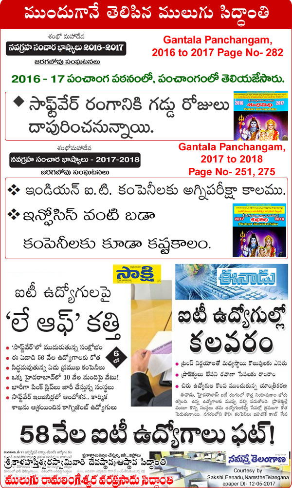 Predicted by Mulugu Ramalingeshwara Varaprasad Siddhant in his Shubhatithi Panchangam 2016- 2017 or 2017-2018Wipro, Cognizant and Infosys, Tech Mahindra plans to lay off employees by media sources Sakshi, Eenadu Namasthe Telangana.