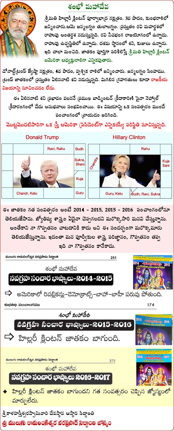 US Elections: Donald Trump, Hillary Clinton Prediction by Mulugu Ramalingeswara Varaprasad