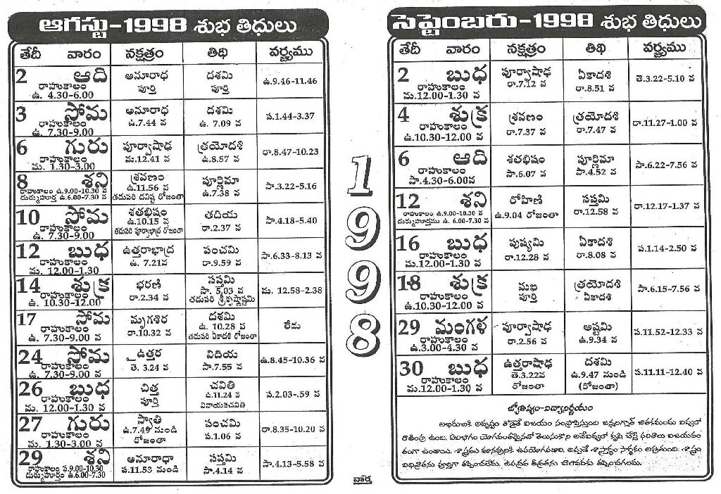 Mulugu Telugu Panchangam 1998 99 Telugu Panchangam Panchangam